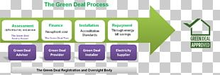The Green Deal Fuel Poverty Efficient Energy Use Building Insulation Dealz PNG