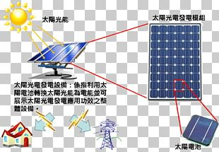 Solar Energy Generating Systems Solar Power Electricity Generation Solar Cell PNG