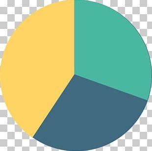 Pie Chart Encapsulated PostScript PNG