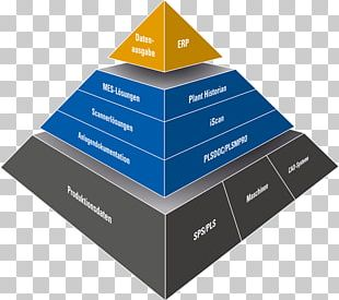 Manufacturing Execution System Warehouse Management System Enterprise Resource Planning Interface PNG