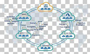 Cloud Computing Internet Service Computer Network Microsoft Azure PNG