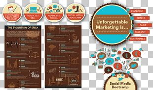 Graphic Designer Visual Design Elements And Principles Career Portfolio PNG