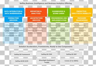 Business Intelligence Business Analytics Management Center Of Excellence PNG