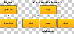 Singleton Pattern Software Design Pattern System Object Instance PNG