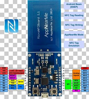 Microcontroller Near-field Communication Bluetooth Mbed Arduino PNG