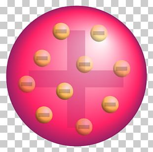 Plum Pudding Model Atomic Theory Atomic Nucleus Electric Charge PNG