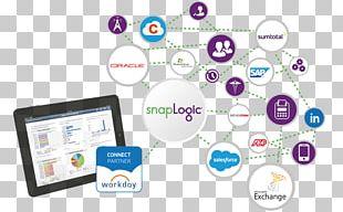 Salesforce.com Customer Relationship Management Business ServiceNow Tableau Software PNG