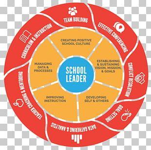 Standards For School Leaders Educational Leadership Master's Degree Paul W. Ott Elementary School PNG