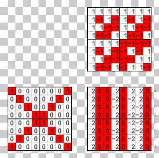 Digital Wavelet Transform Discrete Cosine Transform Forgery PNG
