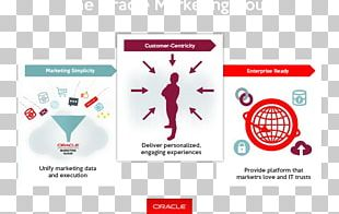 Marketing Automation Oracle Corporation Salesforce Marketing Cloud Oracle Cloud PNG