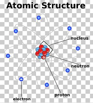 Atomic Theory Atomic Nucleus Chemistry Particle PNG