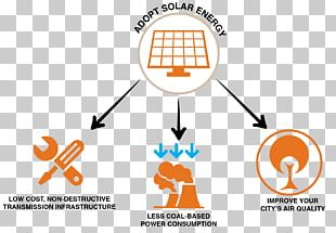 Renewable Energy In India Solar Energy Solar Power In India Electricity PNG