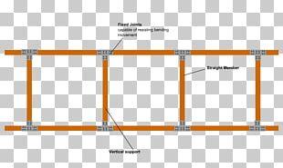 Parallel Bars Truss Vierendeel Bridge Line PNG
