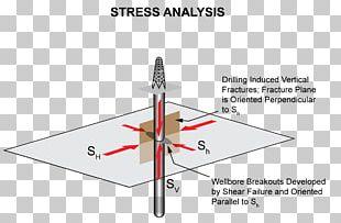 Stress–strain Analysis Horizontal And Vertical Horizontal Plane Petroleum PNG