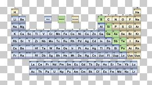 Nonmetal Periodic Table Metalloid Chemical Element PNG