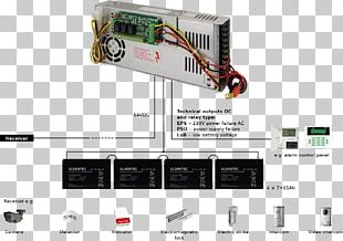 Power Supply Unit Power Converters Switched-mode Power Supply IP Camera AC Adapter PNG