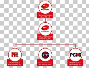 Phoenix Petroleum Organization Logo Business Udenna Corporation PNG