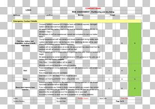 Risk Assessment Template Résumé Risk Management PNG