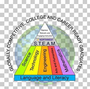 Education STEAM Fields Teacher Science PNG