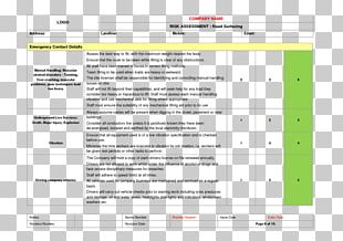 Risk Assessment Template Risk Management Résumé PNG