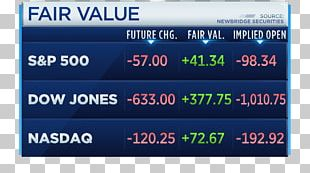 CNBC Dow Jones Industrial Average Futures Contract Dow Futures Market PNG