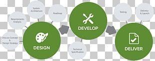 Website Development Mobile App Development Software Development Application Software PNG