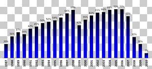 Economic Inequality Oregon Health Authority Social Determinants Of Health Wealth PNG