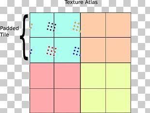 Texture Atlas Mipmap Sampling Texture Mapping OpenGL PNG