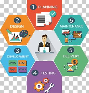 Web Development Web Design PNG
