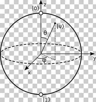 Quantum Computing Bloch Sphere Qubit Quantum Mechanics PNG