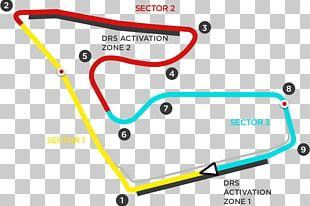 Melbourne Grand Prix Circuit Formula 1 Australian Grand Prix Eau Rouge Race Track PNG