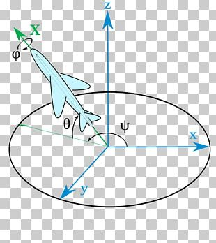 Aircraft Principal Axes Arfada Euler Angles Yaw Orientation PNG