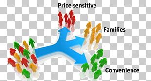 Market Segmentation Business Process Management Marketing Management PNG