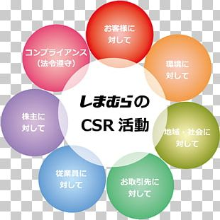 Corporate Social Responsibility Organization 企業情報 SHIMAMURA Co. PNG