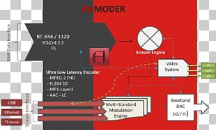 Diagram Digital Video Broadcasting Digital Television H.264/MPEG-4 AVC MPEG-2 PNG