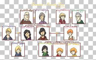 Family Tree Genealogy Harry Potter Nephew And Niece PNG