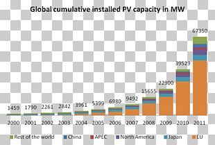 Photovoltaics Web Page Photovoltaic System Nameplate Capacity Solar Power PNG