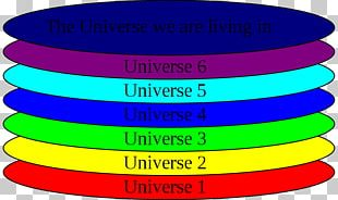 Multiverse Universe Pre–Big Bang Physics Spacetime PNG