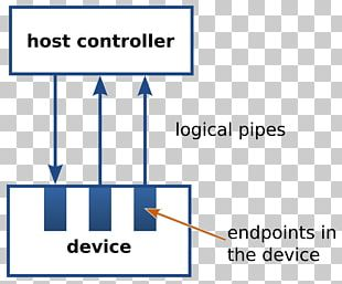 USB Document Bus Serial Communication Communication Endpoint PNG