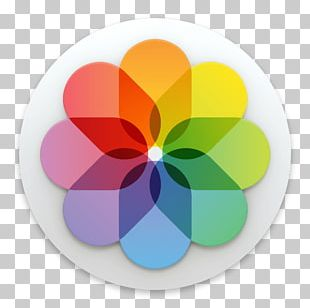 Apple Photos MacOS IPhoto PNG