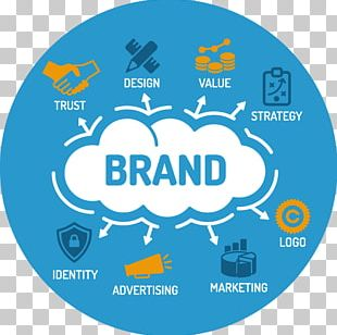 Digital Marketing Brand Management Employer Branding Business PNG