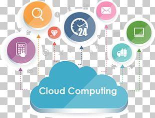 Cloud Computing Platform As A Service Cloud Storage Amazon Elastic Compute Cloud PNG