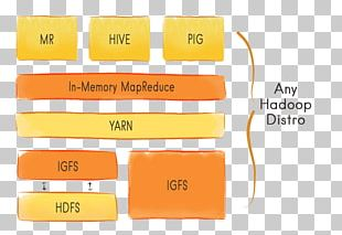 Apache Ignite Distributed Computing Big Data Database Computer Cluster PNG