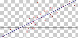 Regression Analysis Linear Regression Scikit-learn Regularization K-nearest Neighbors Algorithm PNG