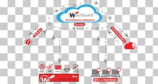 WatchGuard Firebox M200 Network Security/Firewall Appliance WGM