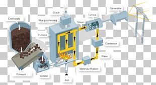 Biomass Power Station Electricity Generation Boiler Nuclear Power Plant PNG