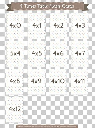 Multiplication Table Flashcard Mathematics PNG