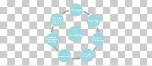 Marketing Mix Management Organization Marketing Information System PNG