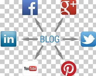 Social Media Digital Marketing Brand PNG