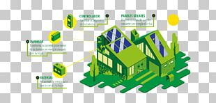 Solar Energy Photovoltaics Photovoltaic System PNG